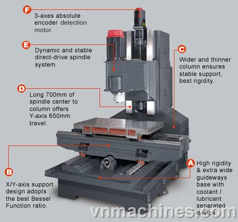 Argo Milling Machine CNC Hi-Speed Machining Center A-80 Instruction