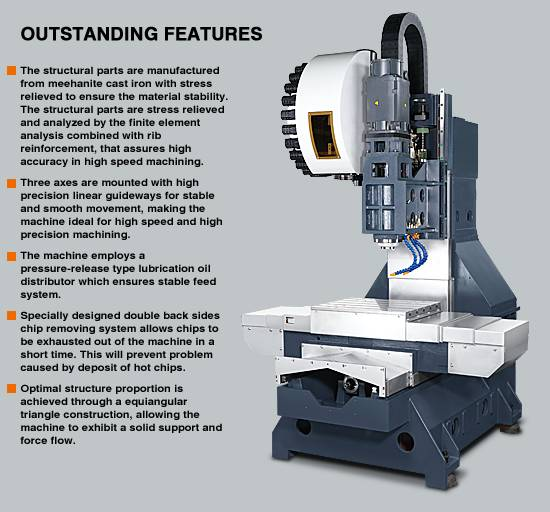 Argo Milling Machine CNC Hi-Speed Machining Center A-56-Plus A-72-Plus