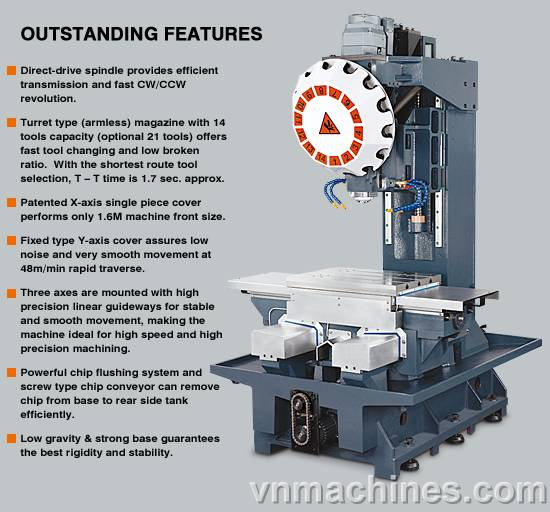 Argo Milling Machine CNC Hi-Speed Machining Center A-60T 2
